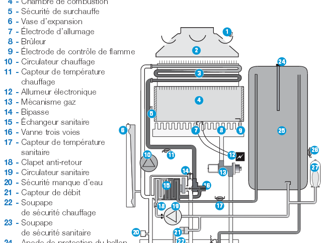 prix chaudiere condensation vaillant