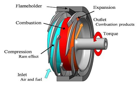 chauffe eau electrique compact