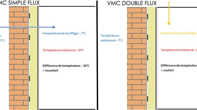 chauffe eau electrique comparatif