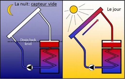 résistance chauffe eau électrique