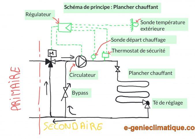 schéma électrique chauffe eau