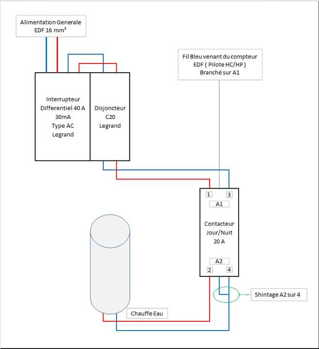 brancher chauffe eau électrique