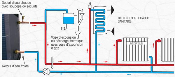 comparatif chaudiere gaz