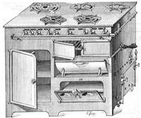 plaque de cuisson gaz boulanger