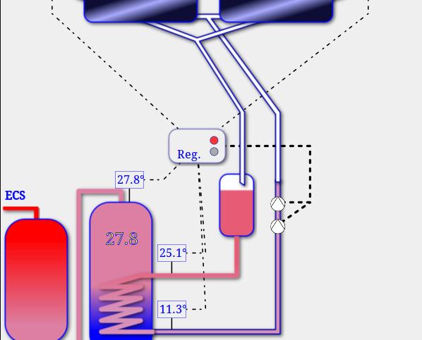 principe du chauffe eau électrique