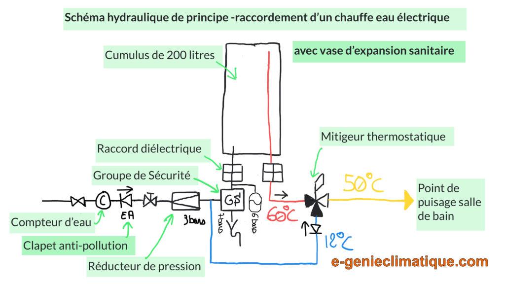 schéma électrique pour chauffe eau