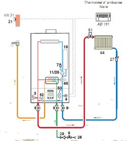chauffe eau thermodynamique avis